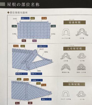 屋根瓦に関する知識について
